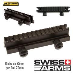Rialzo Spessore per Slitta Weaver Picatinny per Fucile Ottica 14,5 cm SWISS-ARMS
